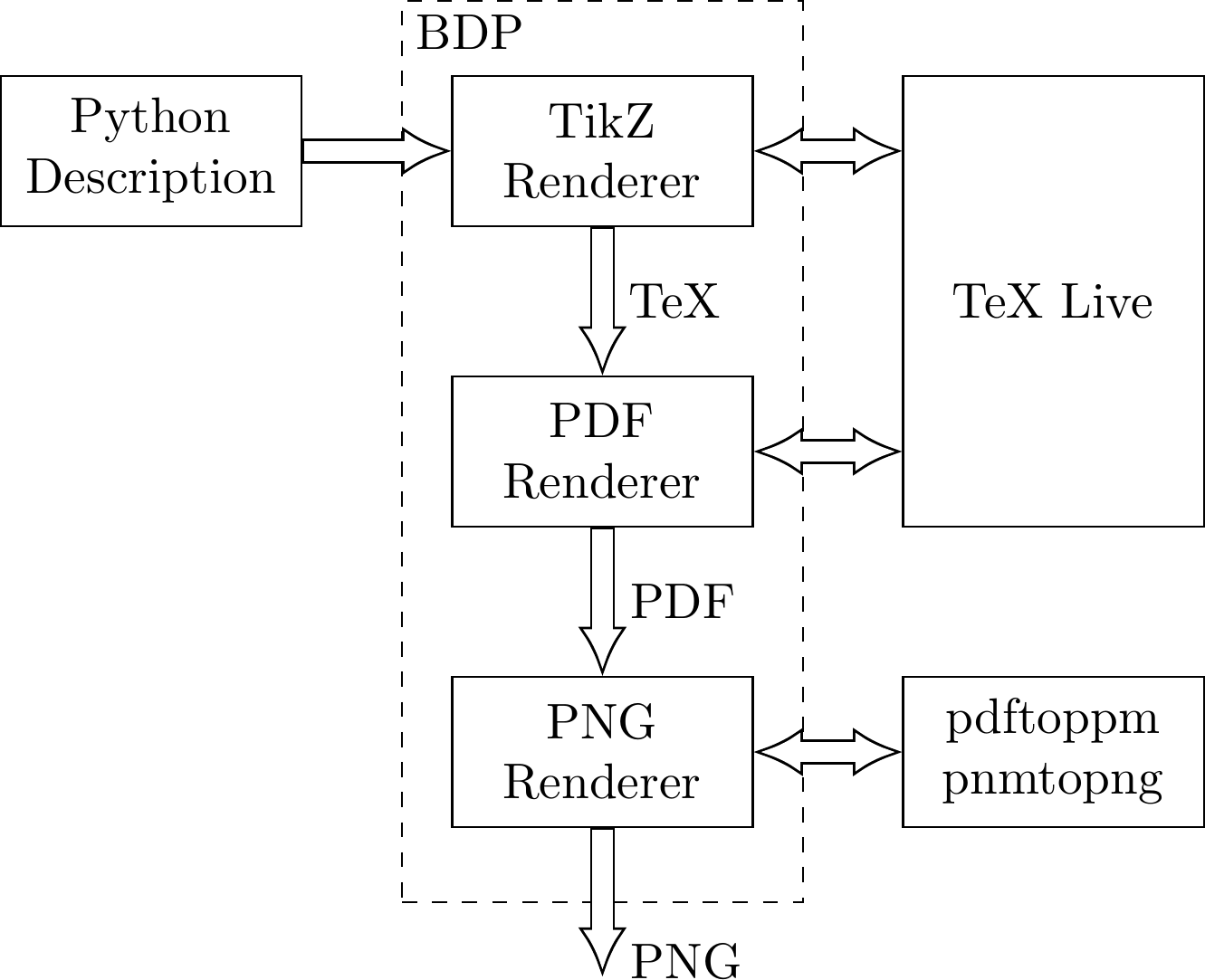 welcome to bdp bdp 0 1 documentation rh bdp readthedocs io block diagram latex online block diagram latex